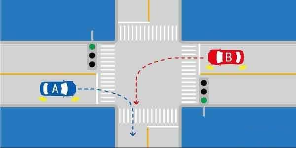 三个先行原则:转弯的机动车让直行的车辆先行;右方道路来车先行;右